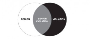 benign violation theory Venn diagram